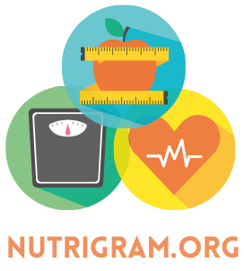 nutrigram.org