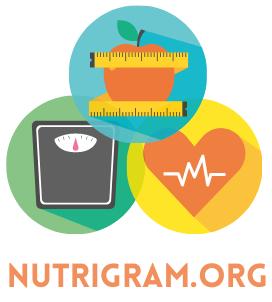 nutrigram.org